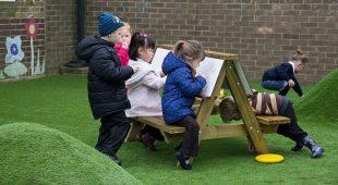 Nursery Outdoor Furniture Care